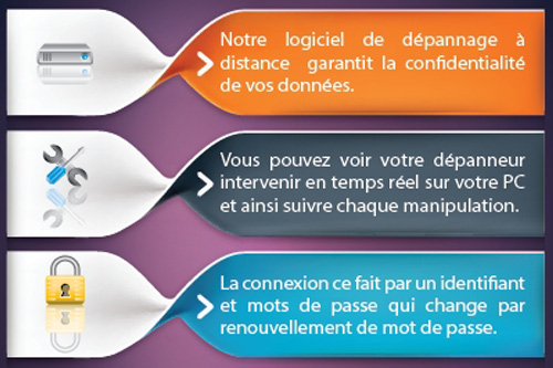 Flyer – AVPC Informatique
